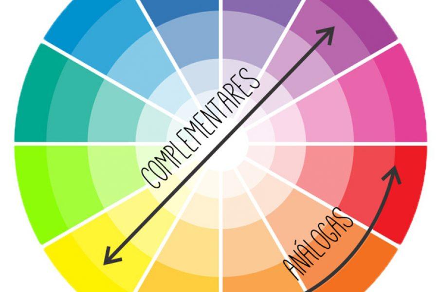 Circulo das cores – como usar para compor um ambiente